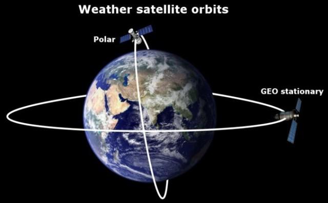 Vädersatelliter
